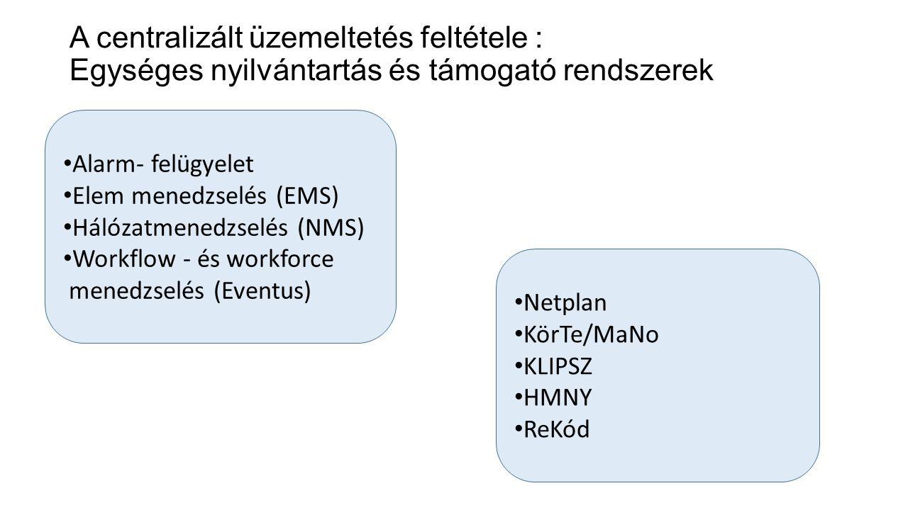 A centralizált üzemeltetés feltétele : Egységes nyilvántartás és támogató rendszerek Alarm- felügyelet Elem menedzselés (EMS) Hálózatmenedzselés (NMS) Workflow - és workforce menedzselés (Eventus) Netplan KörTe/MaNo KLIPSZ HMNY ReKód