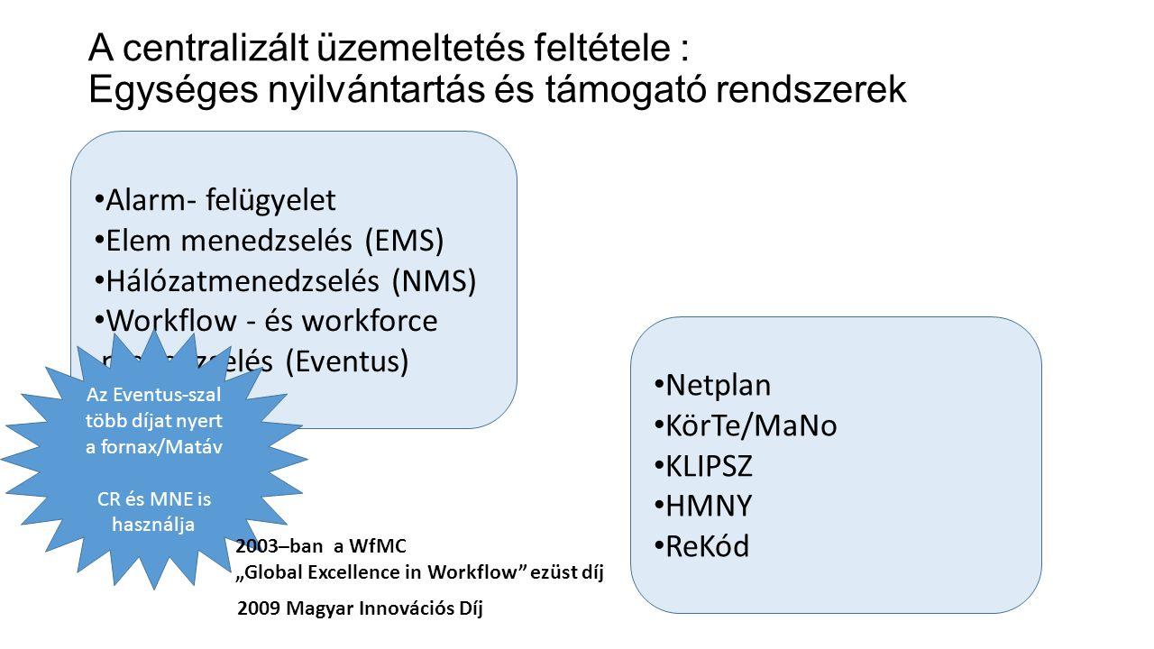 """A centralizált üzemeltetés feltétele : Egységes nyilvántartás és támogató rendszerek Alarm- felügyelet Elem menedzselés (EMS) Hálózatmenedzselés (NMS) Workflow - és workforce menedzselés (Eventus) Netplan KörTe/MaNo KLIPSZ HMNY ReKód Az Eventus-szal több díjat nyert a fornax/Matáv CR és MNE is használja 2003–ban a WfMC """"Global Excellence in Workflow ezüst díj 2009 Magyar Innovációs Díj"""