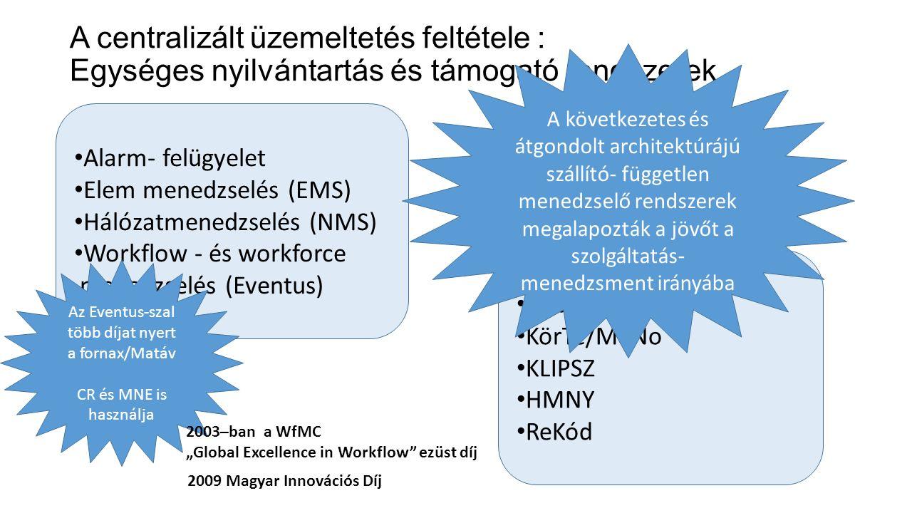 """A centralizált üzemeltetés feltétele : Egységes nyilvántartás és támogató rendszerek Alarm- felügyelet Elem menedzselés (EMS) Hálózatmenedzselés (NMS) Workflow - és workforce menedzselés (Eventus) Netplan KörTe/MaNo KLIPSZ HMNY ReKód Az Eventus-szal több díjat nyert a fornax/Matáv CR és MNE is használja 2003–ban a WfMC """"Global Excellence in Workflow ezüst díj 2009 Magyar Innovációs Díj A következetes és átgondolt architektúrájú szállító- független menedzselő rendszerek megalapozták a jövőt a szolgáltatás- menedzsment irányába"""