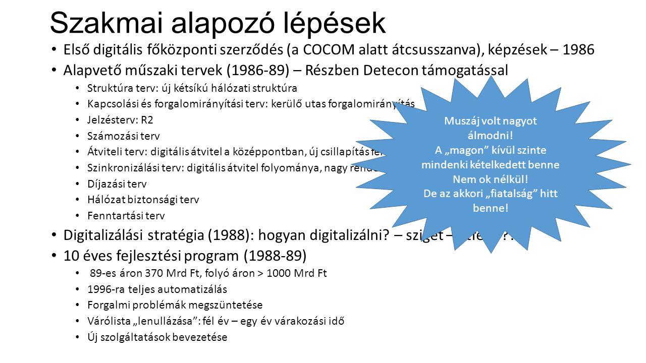 Szakmai alapozó lépések Első digitális főközponti szerződés (a COCOM alatt átcsusszanva), képzések – 1986 Alapvető műszaki tervek (1986-89) – Részben Detecon támogatással Struktúra terv: új kétsíkú hálózati struktúra Kapcsolási és forgalomirányítási terv: kerülő utas forgalomirányítás Jelzésterv: R2 Számozási terv Átviteli terv: digitális átvitel a középpontban, új csillapítás felosztás Szinkronizálási terv: digitális átvitel folyománya, nagy rendelkezésre állási követelmény Díjazási terv Hálózat biztonsági terv Fenntartási terv Digitalizálási stratégia (1988): hogyan digitalizálni.