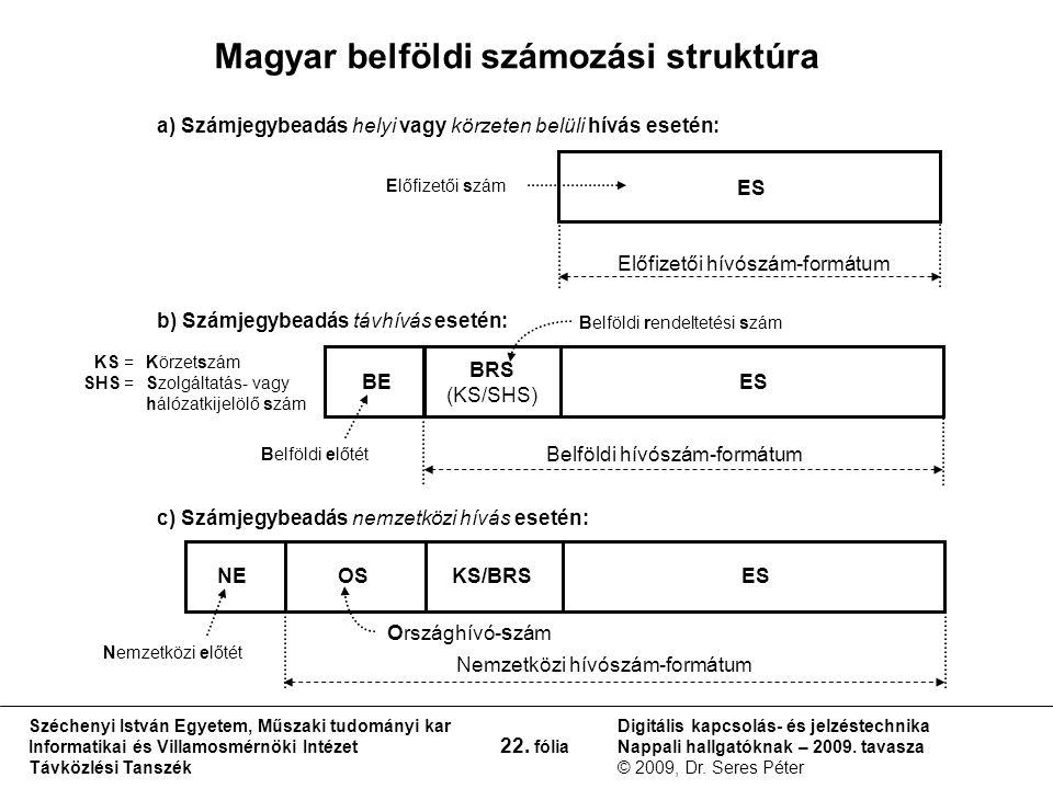 Széchenyi István Egyetem, Műszaki tudományi kar Informatikai és Villamosmérnöki Intézet Távközlési Tanszék Digitális kapcsolás- és jelzéstechnika Nappali hallgatóknak – 2009.