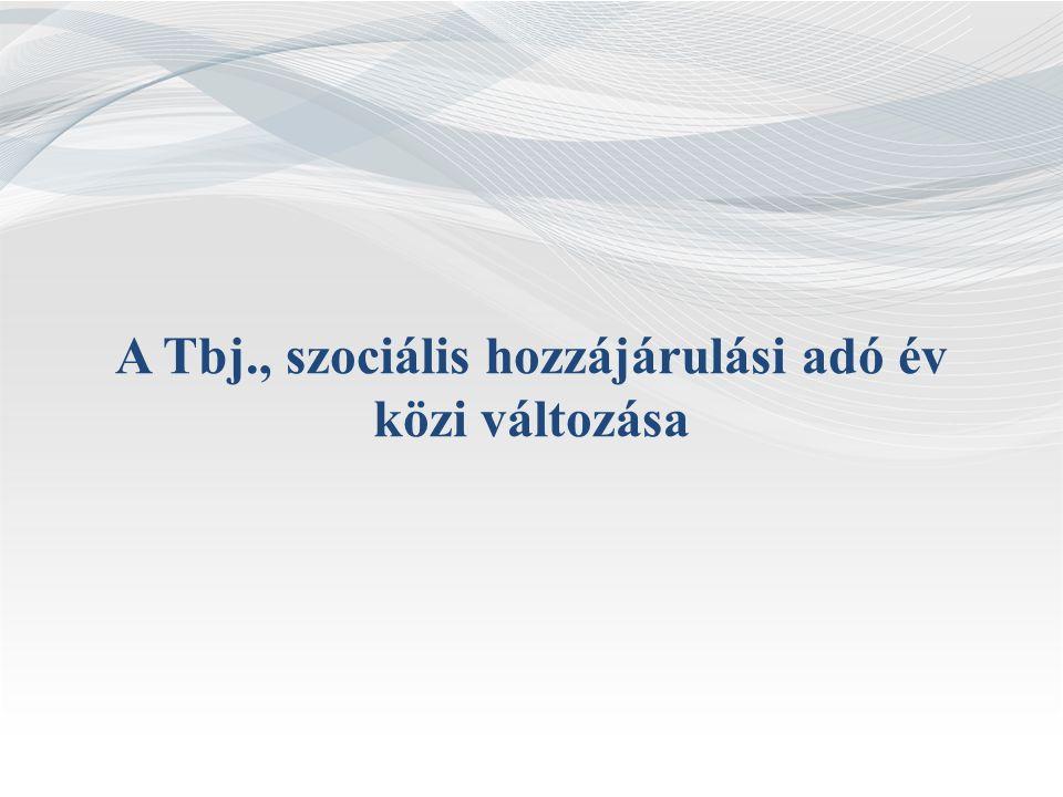 A Tbj., szociális hozzájárulási adó év közi változása