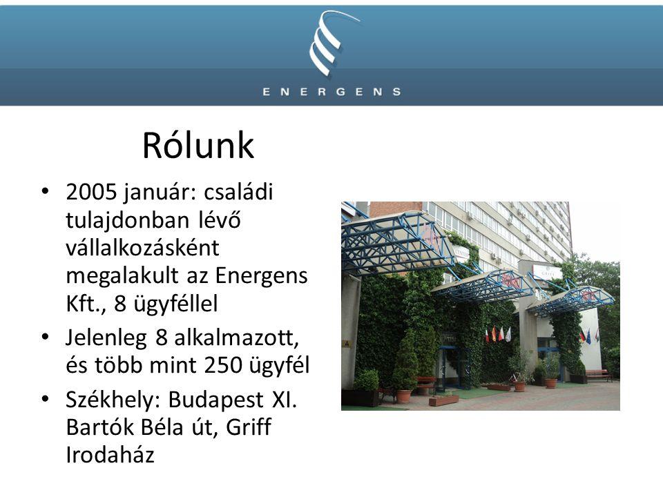 Rólunk 2005 január: családi tulajdonban lévő vállalkozásként megalakult az Energens Kft., 8 ügyféllel Jelenleg 8 alkalmazott, és több mint 250 ügyfél Székhely: Budapest XI.