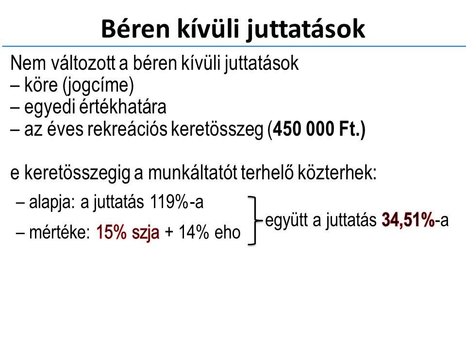 Béren kívüli juttatások – alapja: a juttatás 119%-a