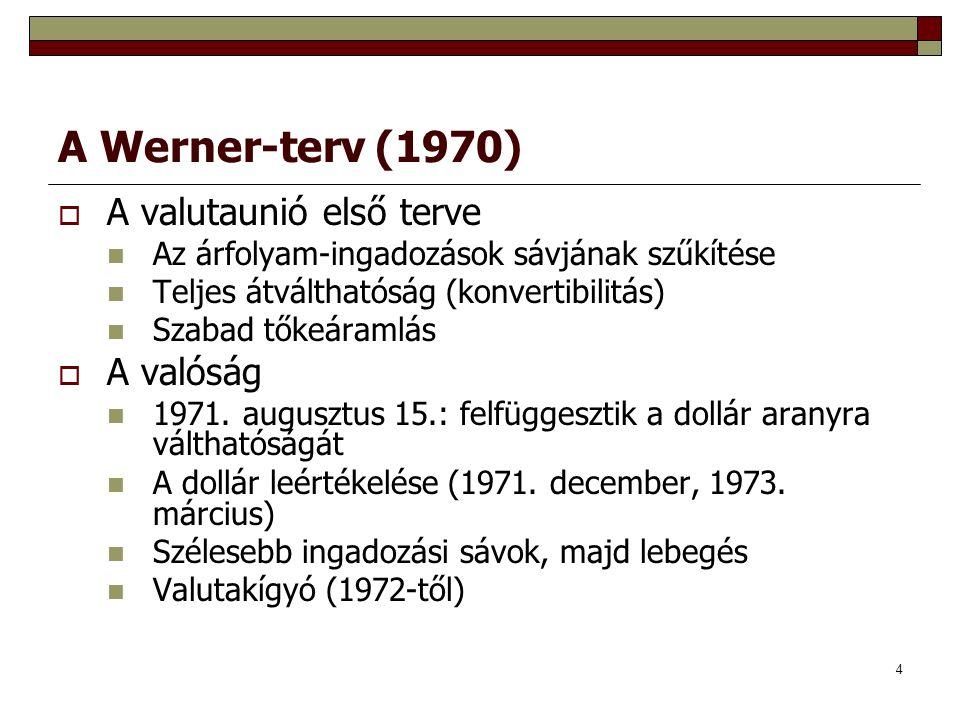 4 A Werner-terv (1970)  A valutaunió első terve Az árfolyam-ingadozások sávjának szűkítése Teljes átválthatóság (konvertibilitás) Szabad tőkeáramlás  A valóság 1971.
