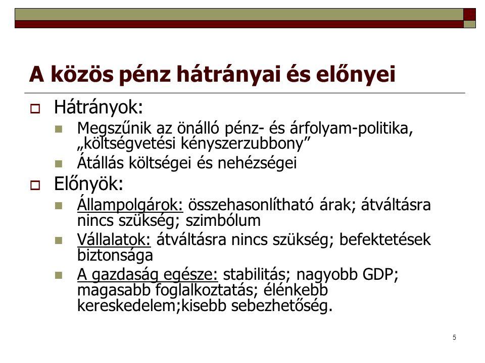 16 TagállamIdőpont Németország2003 Franciaország2003 Hollandia2004 Ciprus2004 Málta2004 Csehország2004 Magyarország2004, 2005 Lengyelország2004 Szlovákia2004 Görögország2004 Olaszország2005 Portugália2005 Egyesült Királyság2006 Hiánytúllépési eljárások tagállamokkal szemben