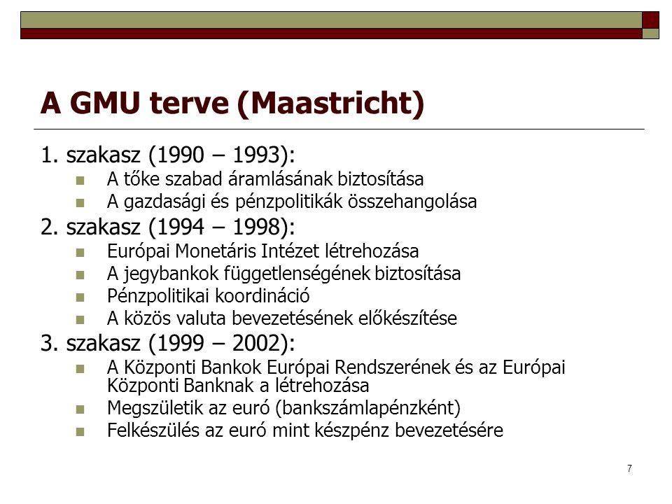 """8 A GMU-ban való részvétel feltételei  Minőségi feltételek: A jegybank függetlensége  intézményi  személyi  döntési  pénzügyi A költségvetés közvetlen jegybanki hitelfelvételének tilalma  Mennyiségi feltételek: """"Maastrichti konvergenciakritériumok"""