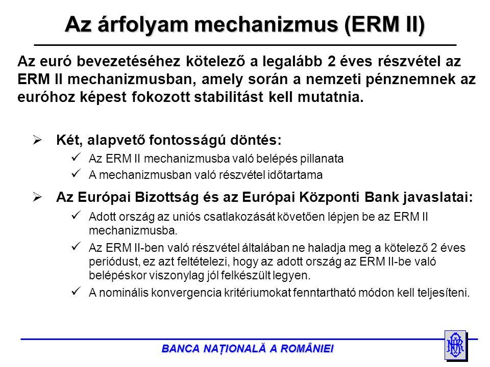  Két, alapvető fontosságú döntés: Az ERM II mechanizmusba való belépés pillanata A mechanizmusban való részvétel időtartama  Az Európai Bizottság és az Európai Központi Bank javaslatai: Adott ország az uniós csatlakozását követően lépjen be az ERM II mechanizmusba.