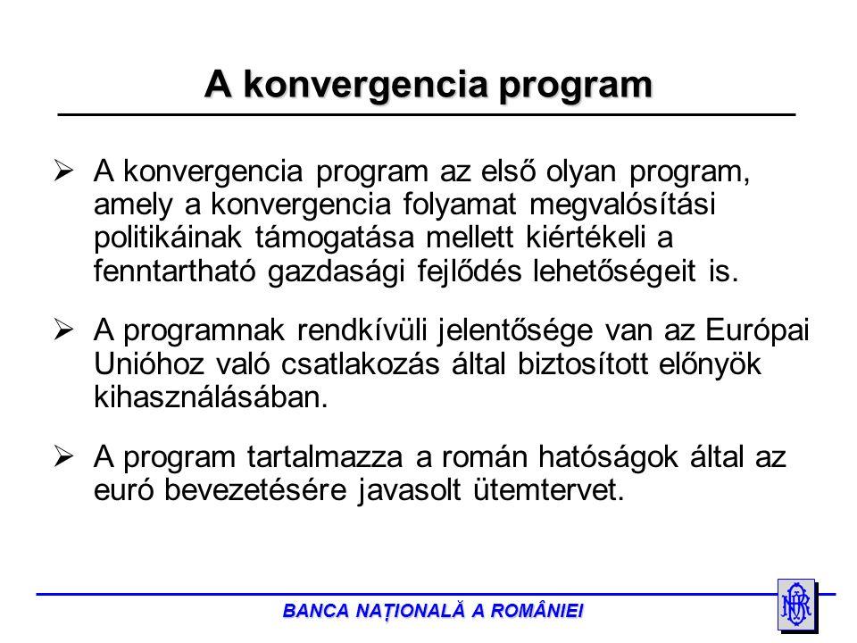 BANCA NAŢIONALĂ A ROMÂNIEI  A konvergencia program az első olyan program, amely a konvergencia folyamat megvalósítási politikáinak támogatása mellett kiértékeli a fenntartható gazdasági fejlődés lehetőségeit is.