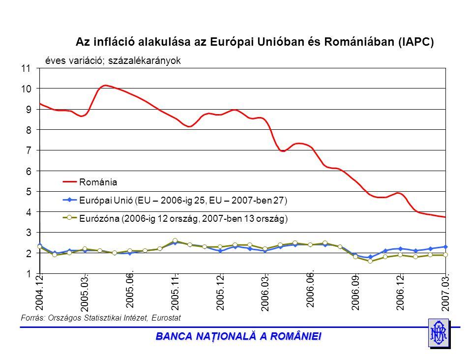 A nominális konvergencia (2) A lejben kibocsájtott állampapírok hosszú távú kamatszintje 2) A lejben kibocsájtott állampapírok hosszú távú kamatszintje A kamat átlagos nominális rátája hosszú távon, a vizsgálatot megelőző 12 hónap során, az árstabilitás vonatkozásában nem haladhatja meg 2%-nál többel az EU három legerősebb gazdasággal rendelkező országában mért hosszú távú kamatráták átlagát.