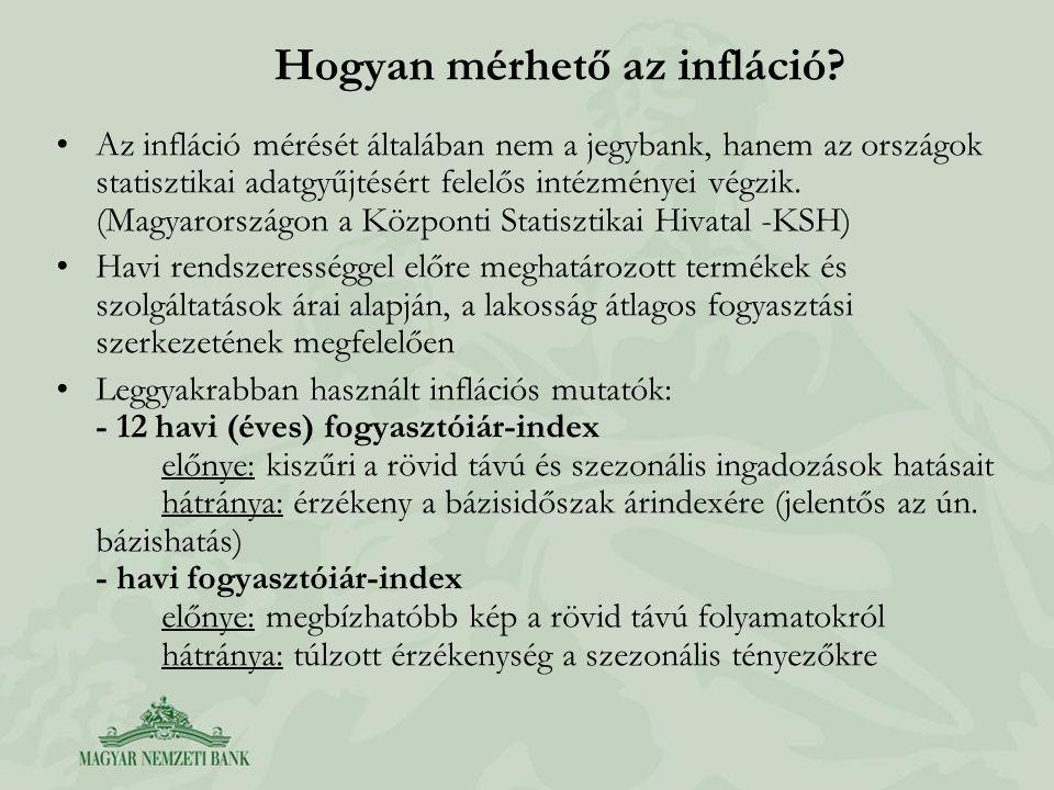 Hogyan mérhető az infláció? Az infláció mérését általában nem a jegybank, hanem az országok statisztikai adatgyűjtésért felelős intézményei végzik. (M
