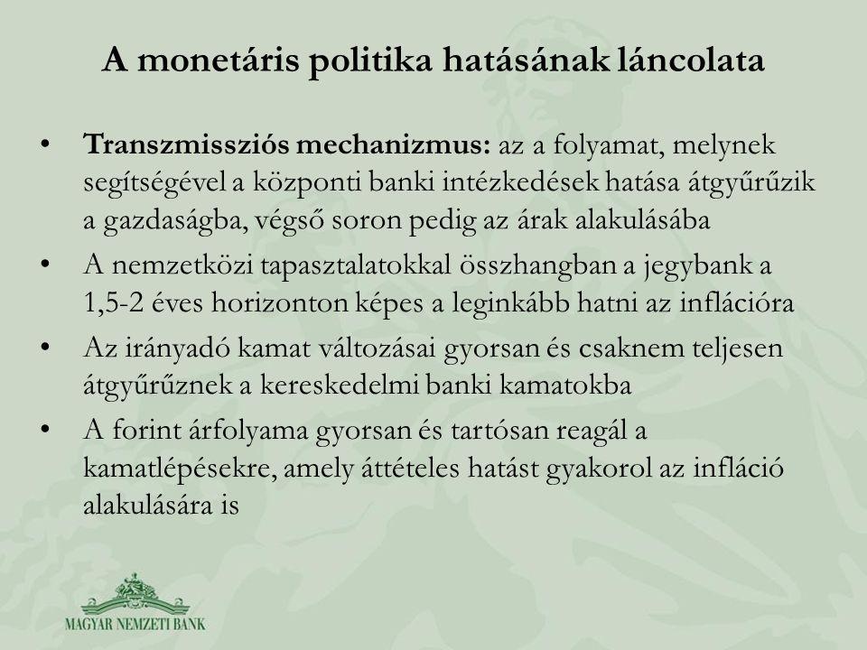 Transzmissziós mechanizmus: az a folyamat, melynek segítségével a központi banki intézkedések hatása átgyűrűzik a gazdaságba, végső soron pedig az ára