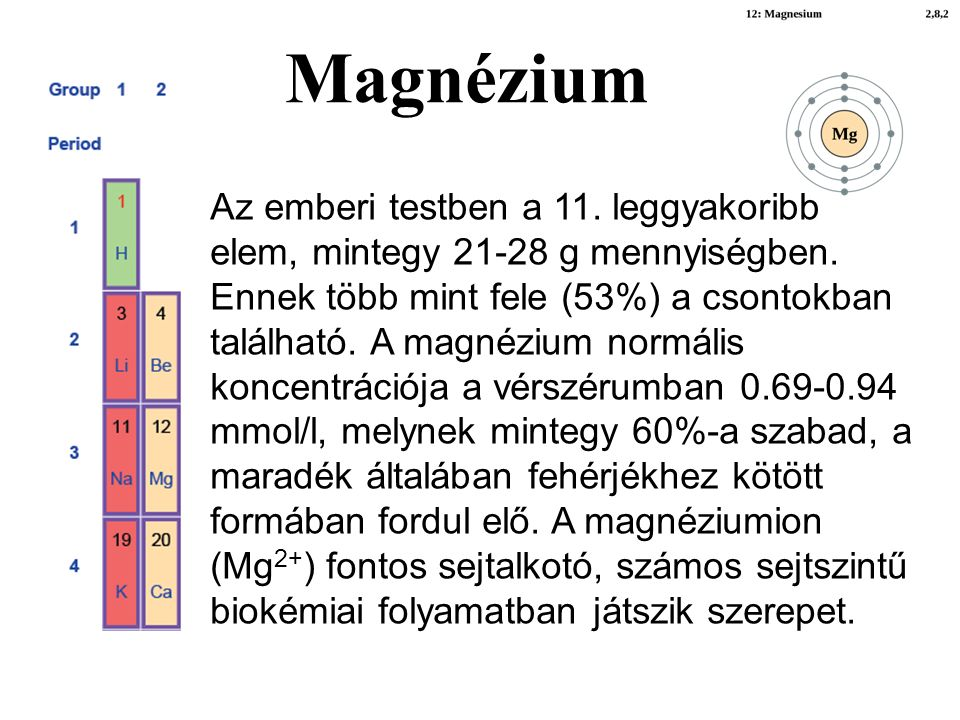 Az emberi testben a 11. leggyakoribb elem, mintegy 21-28 g mennyiségben.