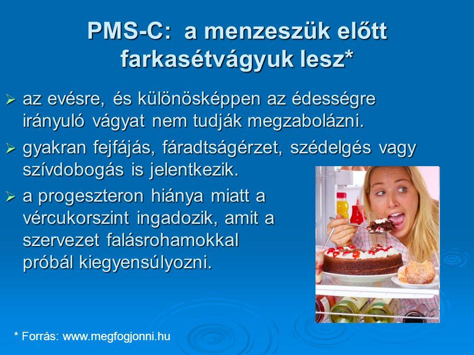 PMS-C: a menzeszük előtt farkasétvágyuk lesz*  az evésre, és különösképpen az édességre irányuló vágyat nem tudják megzabolázni.