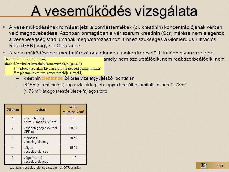 12/30 A veseműködés vizsgálata T  A vese működésének romlását jelzi a bomlástermékek (pl. kreatinin) koncentrációjának vérben való megnövekedése. Azo