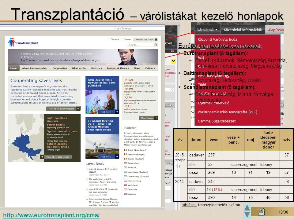 19/30 T Transzplantáció – várólistákat kezelő honlapok http://www.ovsz.hu/vese/vese-transzplantacios-varolistahttp://www.eurotransplant.org/cms/ Európ