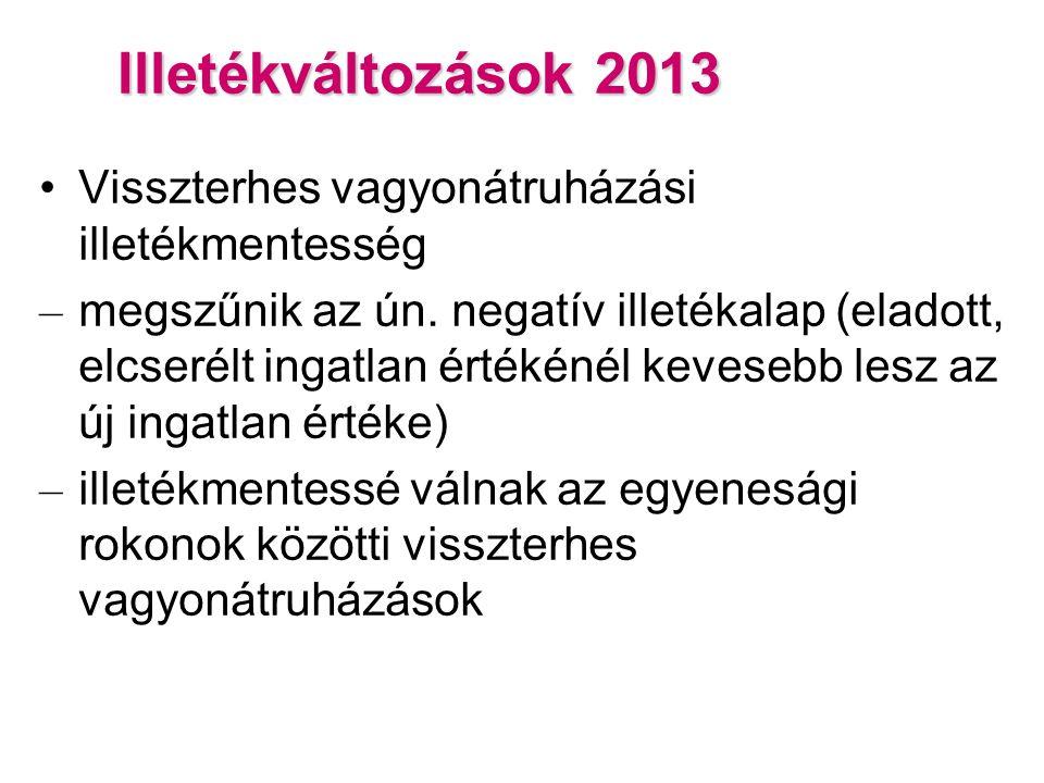 Illetékváltozások 2013 Visszterhes vagyonátruházási illetékmentesség – megszűnik az ún.