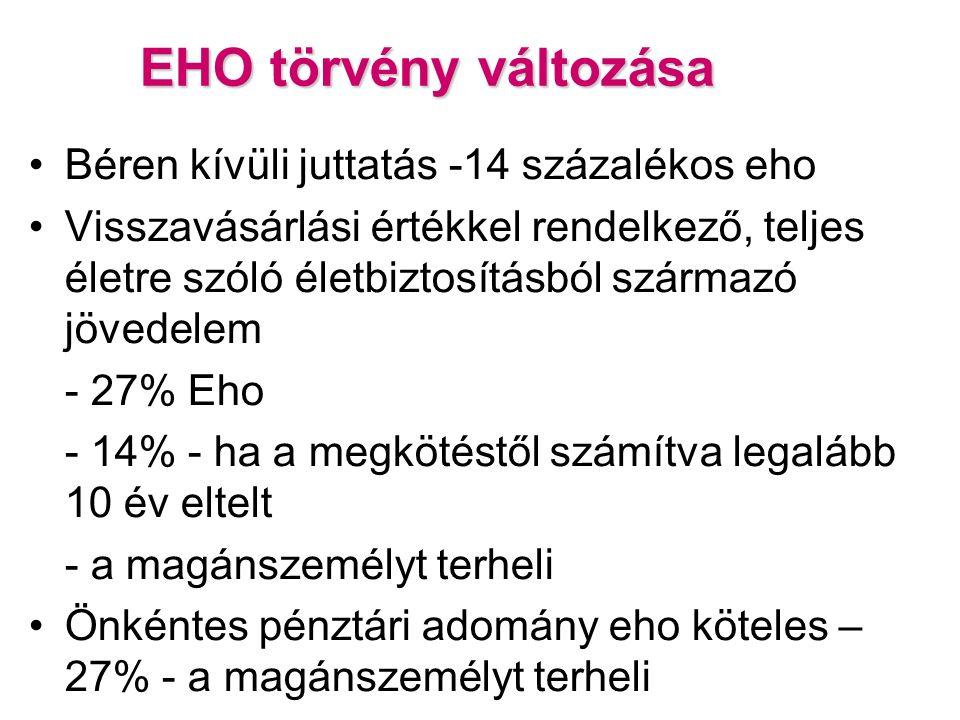 EHO törvény változása Béren kívüli juttatás -14 százalékos eho Visszavásárlási értékkel rendelkező, teljes életre szóló életbiztosításból származó jövedelem - 27% Eho - 14% - ha a megkötéstől számítva legalább 10 év eltelt - a magánszemélyt terheli Önkéntes pénztári adomány eho köteles – 27% - a magánszemélyt terheli
