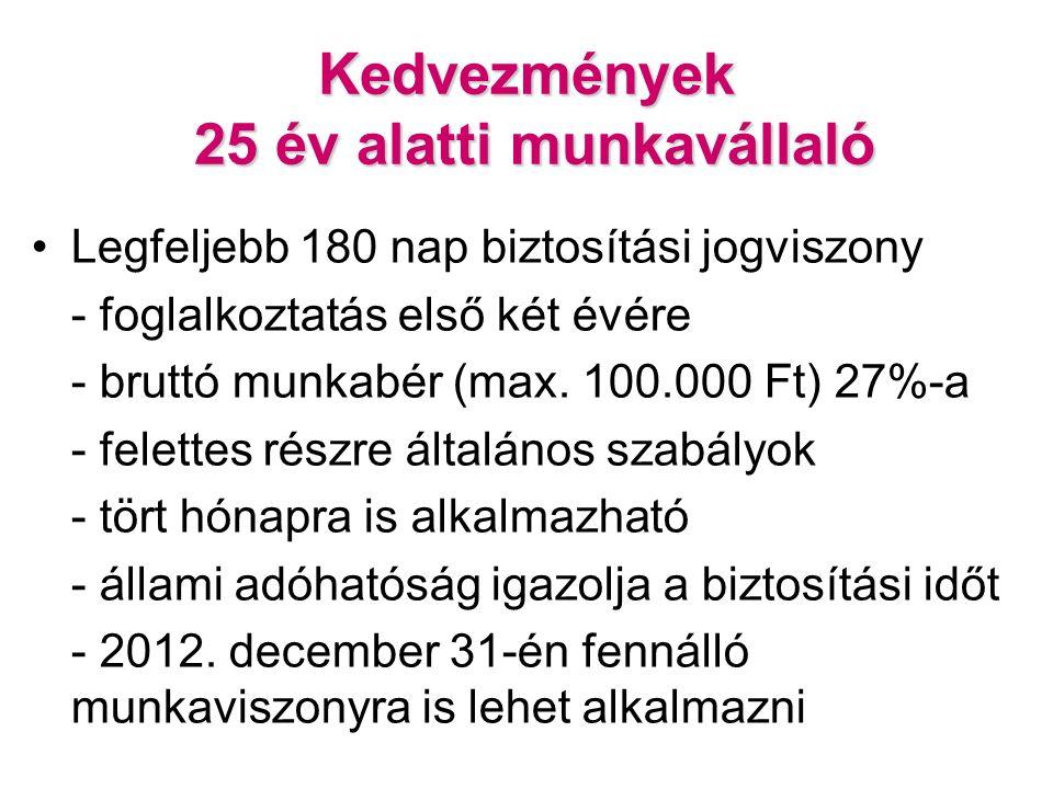 Kedvezmények 25 év alatti munkavállaló Legfeljebb 180 nap biztosítási jogviszony - foglalkoztatás első két évére - bruttó munkabér (max.