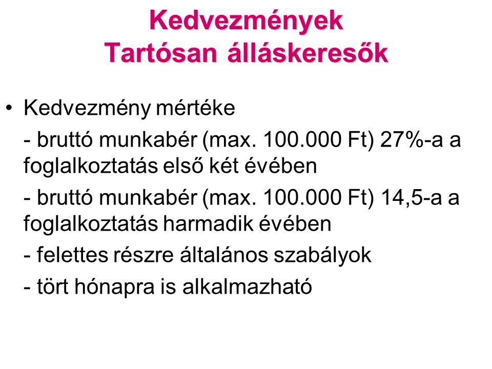 Kedvezmények Tartósan álláskeresők Kedvezmény mértéke - bruttó munkabér (max.