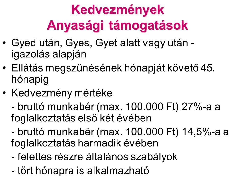Kedvezmények Anyasági támogatások Gyed után, Gyes, Gyet alatt vagy után - igazolás alapján Ellátás megszűnésének hónapját követő 45.