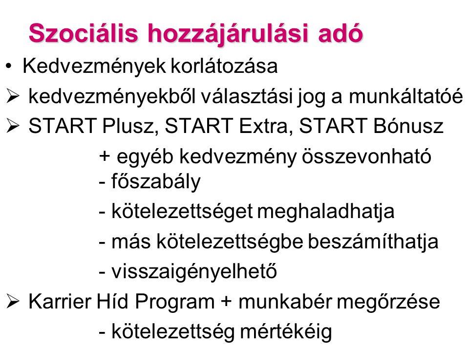 Szociális hozzájárulási adó Kedvezmények korlátozása  kedvezményekből választási jog a munkáltatóé  START Plusz, START Extra, START Bónusz + egyéb kedvezmény összevonható - főszabály - kötelezettséget meghaladhatja - más kötelezettségbe beszámíthatja - visszaigényelhető  Karrier Híd Program + munkabér megőrzése - kötelezettség mértékéig