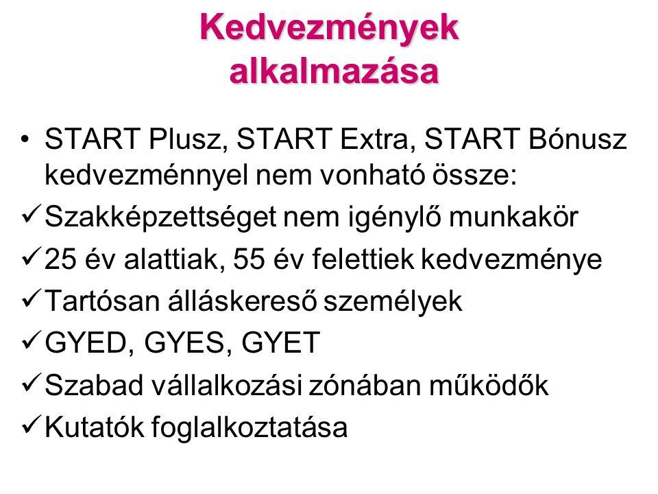Kedvezmények alkalmazása START Plusz, START Extra, START Bónusz kedvezménnyel nem vonható össze: Szakképzettséget nem igénylő munkakör 25 év alattiak, 55 év felettiek kedvezménye Tartósan álláskereső személyek GYED, GYES, GYET Szabad vállalkozási zónában működők Kutatók foglalkoztatása