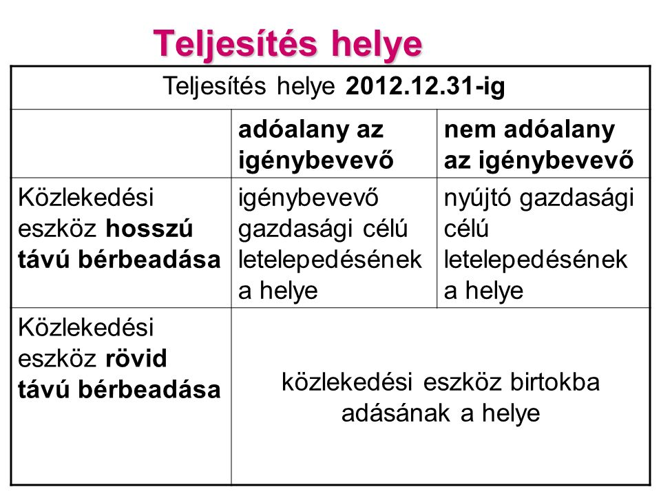 Teljesítés helye Teljesítés helye 2012.12.31-ig adóalany az igénybevevő nem adóalany az igénybevevő Közlekedési eszköz hosszú távú bérbeadása igénybevevő gazdasági célú letelepedésének a helye nyújtó gazdasági célú letelepedésének a helye Közlekedési eszköz rövid távú bérbeadása közlekedési eszköz birtokba adásának a helye
