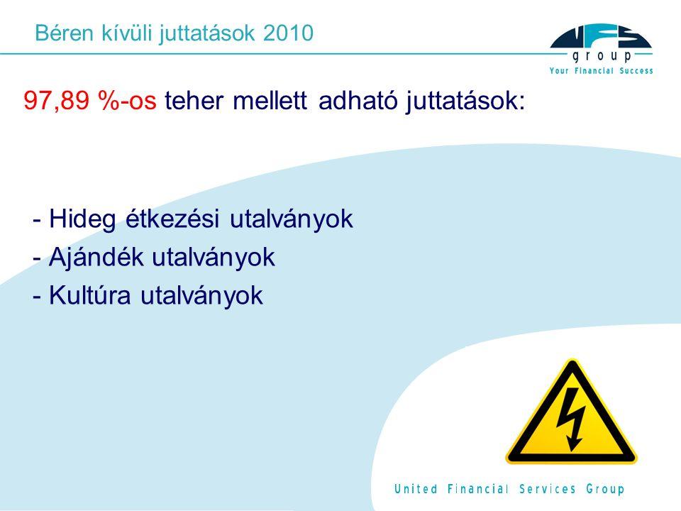 Béren kívüli juttatások 2010 97,89 %-os teher mellett adható juttatások: - Hideg étkezési utalványok - Ajándék utalványok - Kultúra utalványok
