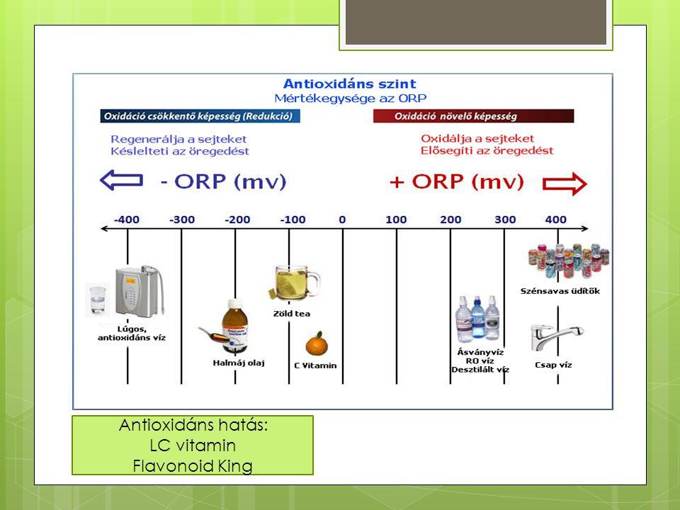 Antioxidáns hatás: LC vitamin Flavonoid King