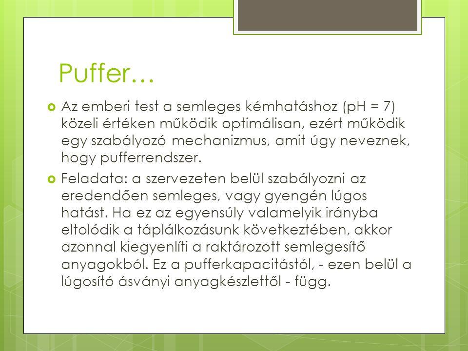 Puffer…  Az emberi test a semleges kémhatáshoz (pH = 7) közeli értéken működik optimálisan, ezért működik egy szabályozó mechanizmus, amit úgy neveznek, hogy pufferrendszer.