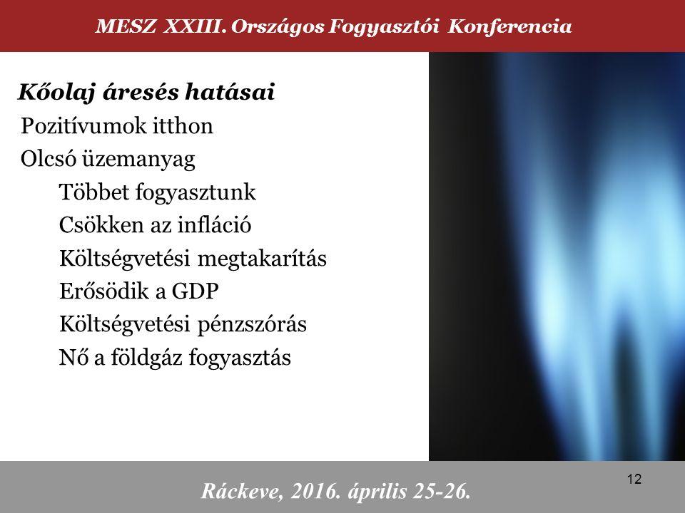 MESZ XXIII. Országos Fogyasztói Konferencia Ráckeve, 2016. április 25-26. Kőolaj áresés hatásai Pozitívumok itthon Olcsó üzemanyag Többet fogyasztunk