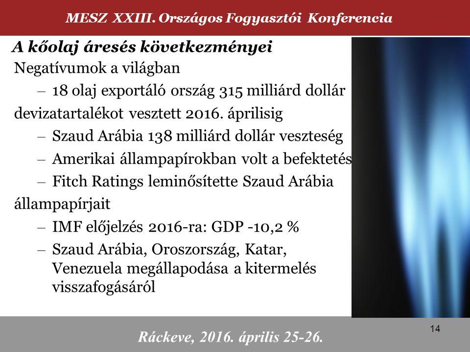 MESZ XXIII. Országos Fogyasztói Konferencia Ráckeve, 2016. április 25-26. A kőolaj áresés következményei Negatívumok a világban – 18 olaj exportáló or