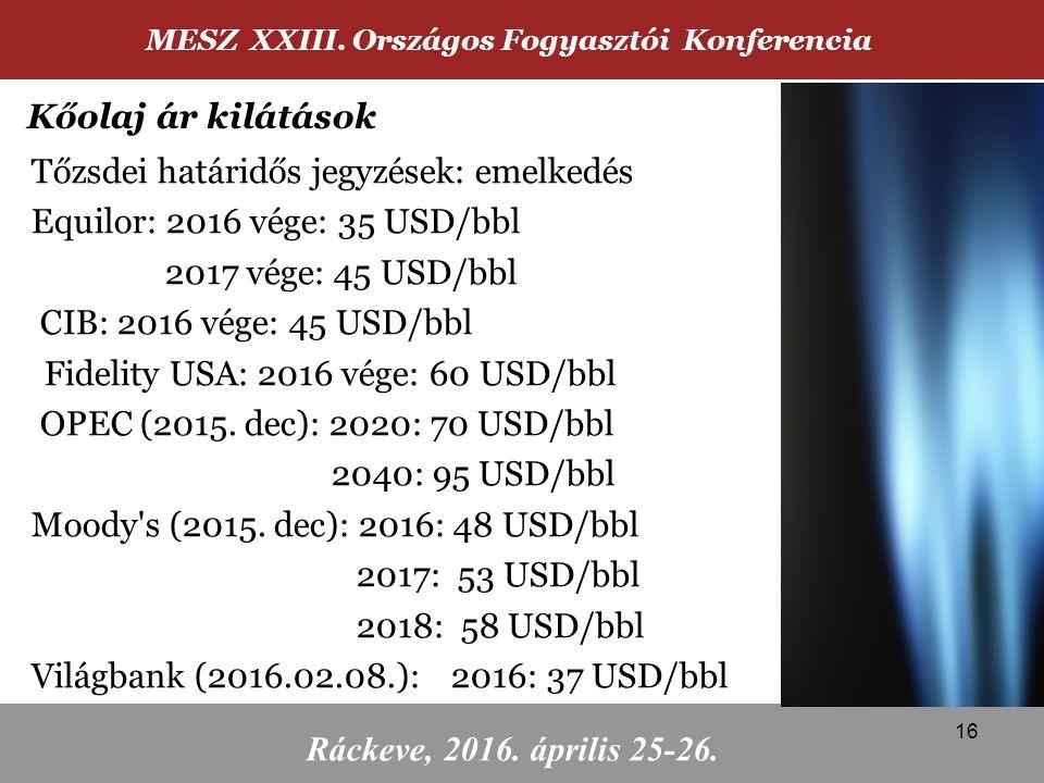 MESZ XXIII. Országos Fogyasztói Konferencia Ráckeve, 2016. április 25-26. Kőolaj ár kilátások Tőzsdei határidős jegyzések: emelkedés Equilor: 2016 vég