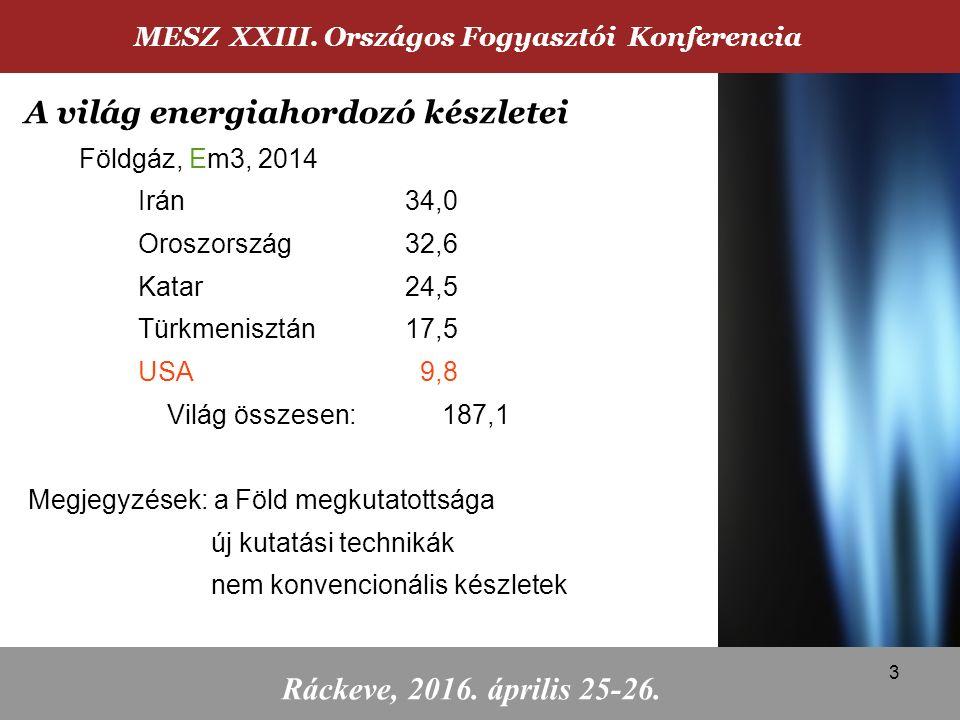 Földgáz, Em3, 2014 Irán34,0 Oroszország32,6 Katar 24,5 Türkmenisztán17,5 USA 9,8 Világ összesen: 187,1 Megjegyzések: a Föld megkutatottsága új kutatási technikák nem konvencionális készletek MESZ XXIII.