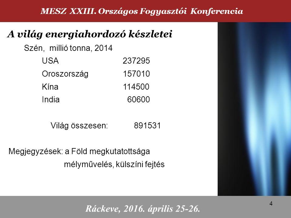 Mtoe, %, 2014 Kőolaj4211,1 32,6 % Szén3881,8 30,0 % Földgáz 3065,5 23,7 % Nukleáris 574,0 4,4 % Víz 879,0 6,8 % Egyéb megújuló 316,9 2,4 % Világ összesen: 12928,4 Megjegyzések: saját készletek elsősége a megújuló csak EU program MESZ XXIII.