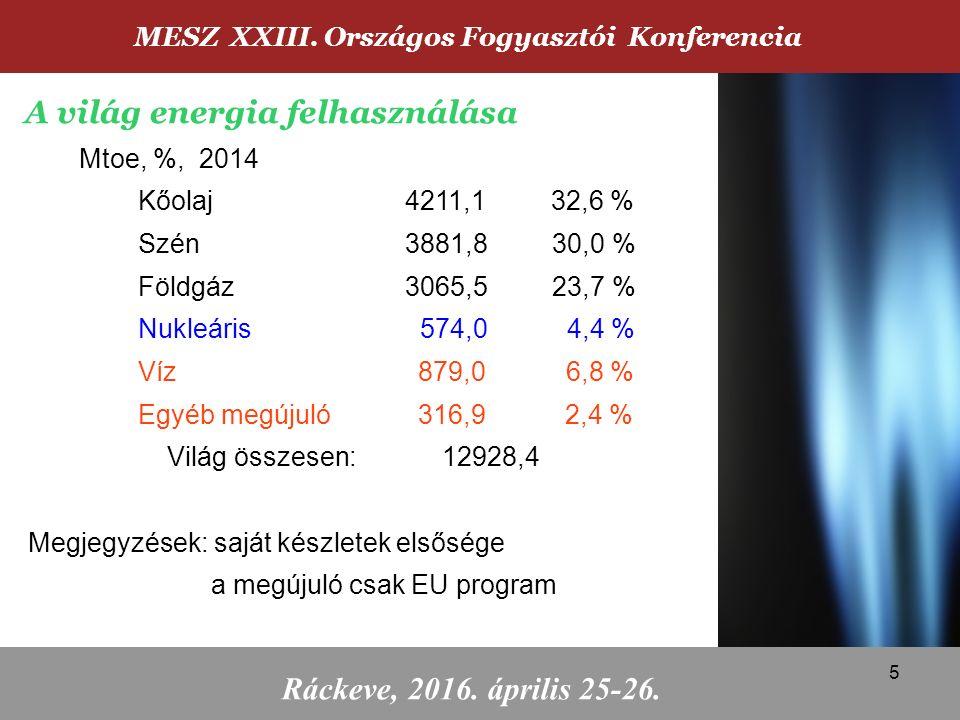 Mtoe, %, 2014 Kőolaj4211,1 32,6 % Szén3881,8 30,0 % Földgáz 3065,5 23,7 % Nukleáris 574,0 4,4 % Víz 879,0 6,8 % Egyéb megújuló 316,9 2,4 % Világ össze