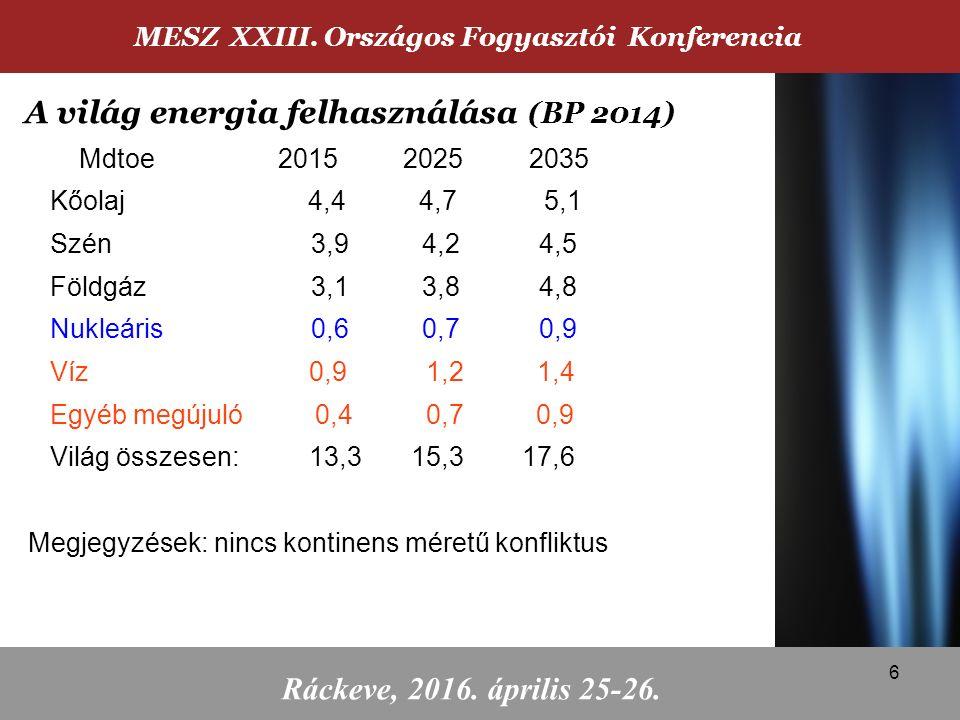 Mdtoe 2015 2025 2035 Kőolaj 4,4 4,7 5,1 Szén3,9 4,2 4,5 Földgáz 3,1 3,8 4,8 Nukleáris0,6 0,7 0,9 Víz 0,9 1,2 1,4 Egyéb megújuló 0,4 0,7 0,9 Világ összesen: 13,3 15,3 17,6 Megjegyzések: nincs kontinens méretű konfliktus MESZ XXIII.