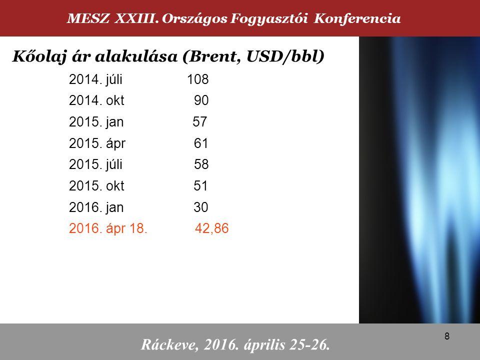 2014. júli 108 2014. okt 90 2015. jan 57 2015. ápr 61 2015.