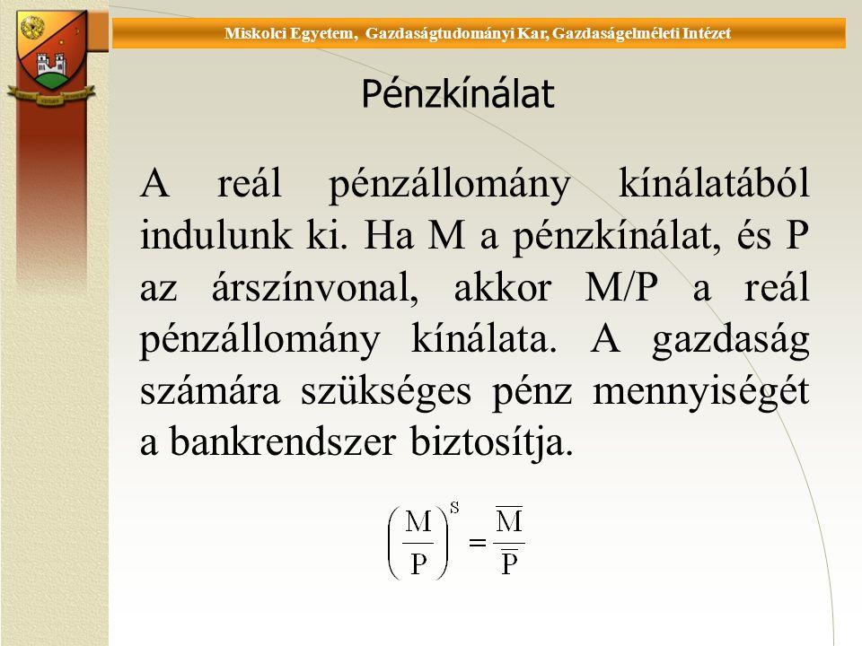 Universität Miskolc, Fakultät für Wirtschaftswissenschaften, Istitut für Wirtschaftstheorie Pénzkínálat A reál pénzállomány kínálatából indulunk ki.