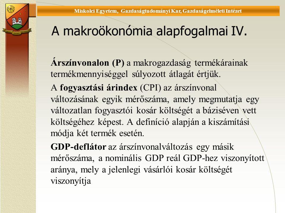 Universität Miskolc, Fakultät für Wirtschaftswissenschaften, Istitut für Wirtschaftstheorie A makroökonómia alapfogalmai IV.