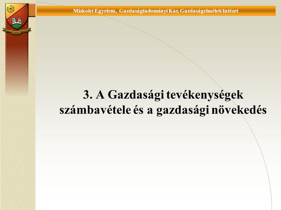 Universität Miskolc, Fakultät für Wirtschaftswissenschaften, Istitut für Wirtschaftstheorie 3.