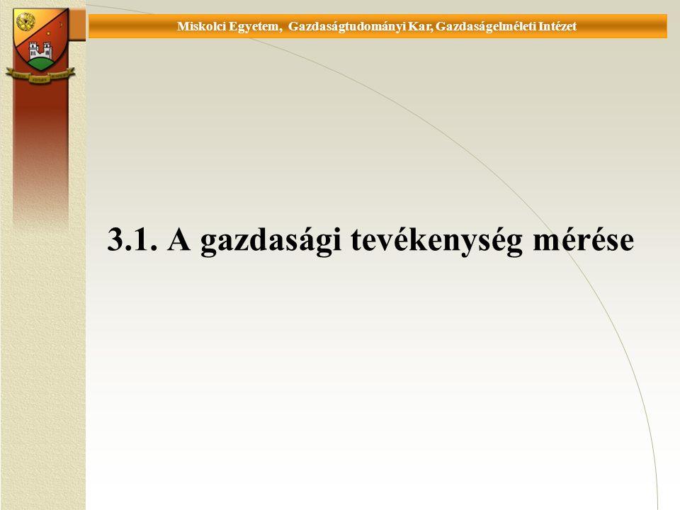 Universität Miskolc, Fakultät für Wirtschaftswissenschaften, Istitut für Wirtschaftstheorie 3.1.
