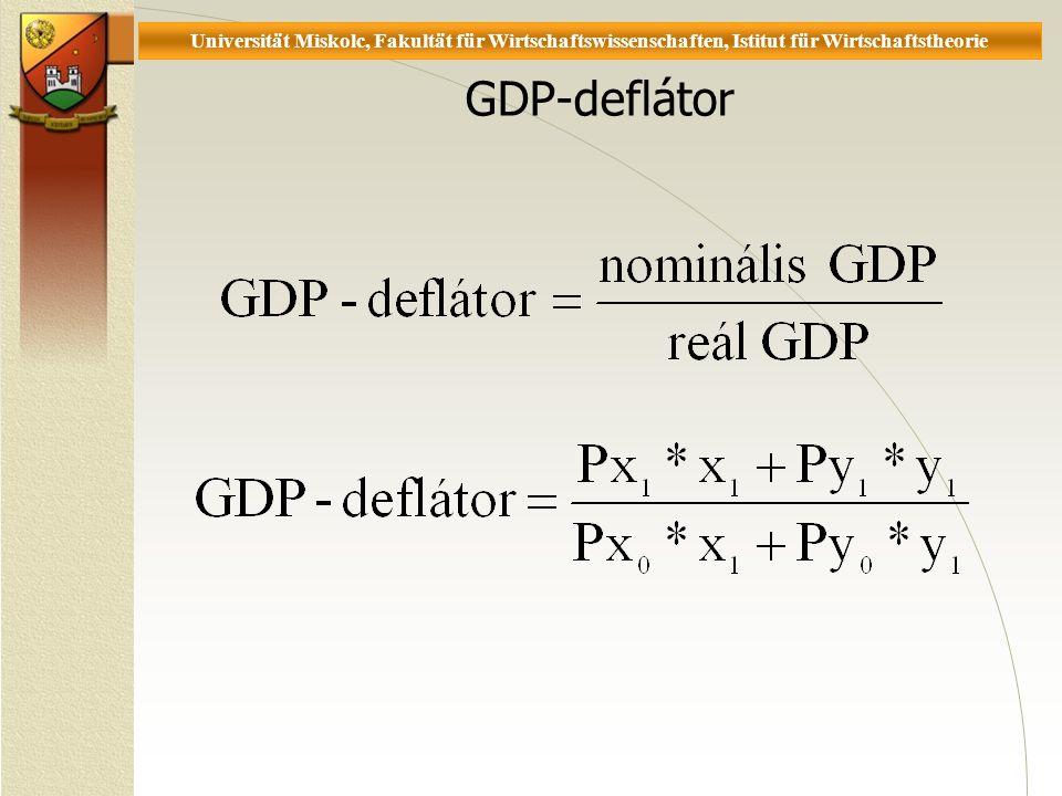 Universität Miskolc, Fakultät für Wirtschaftswissenschaften, Istitut für Wirtschaftstheorie GDP-deflátor