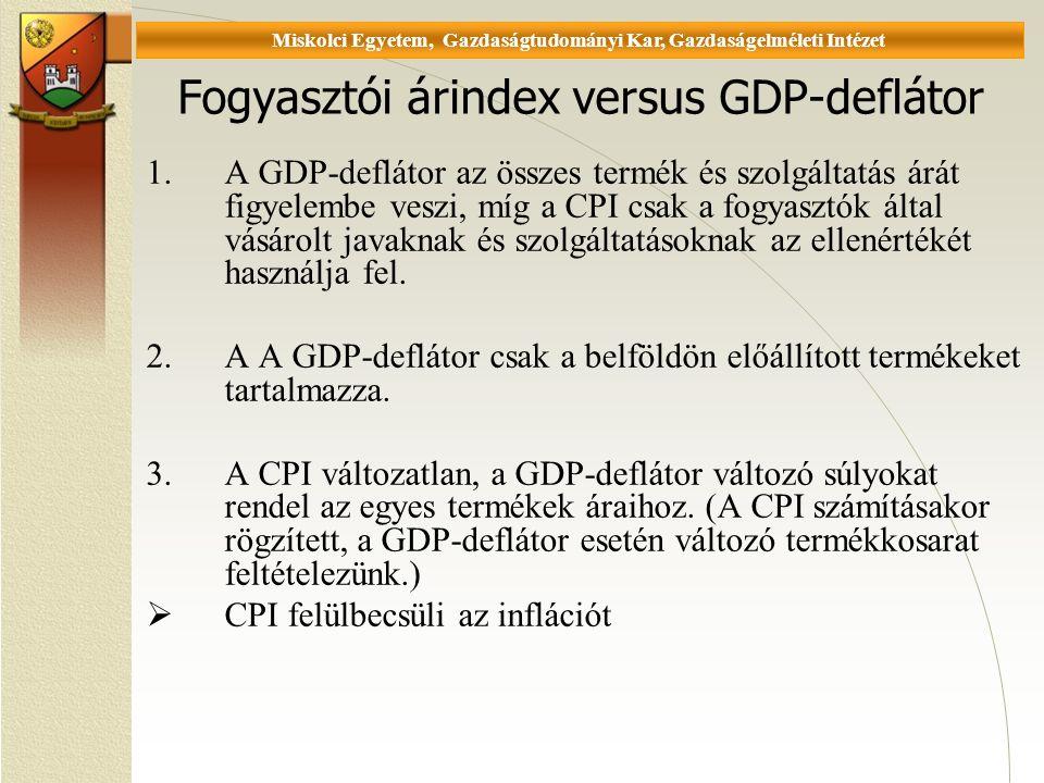 Universität Miskolc, Fakultät für Wirtschaftswissenschaften, Istitut für Wirtschaftstheorie Fogyasztói árindex versus GDP-deflátor 1.A GDP-deflátor az összes termék és szolgáltatás árát figyelembe veszi, míg a CPI csak a fogyasztók által vásárolt javaknak és szolgáltatásoknak az ellenértékét használja fel.