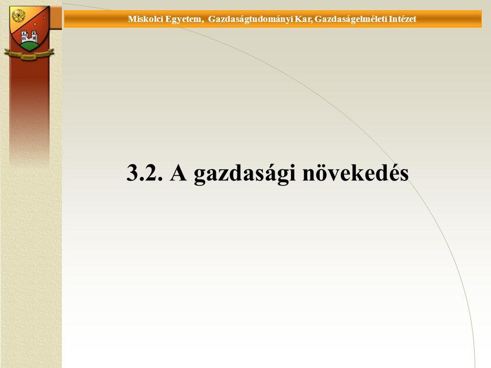 Universität Miskolc, Fakultät für Wirtschaftswissenschaften, Istitut für Wirtschaftstheorie 3.2.