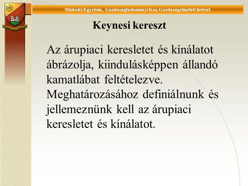 Universität Miskolc, Fakultät für Wirtschaftswissenschaften, Istitut für Wirtschaftstheorie Az árupiaci keresletet és kínálatot ábrázolja, kiindulásképpen állandó kamatlábat feltételezve.