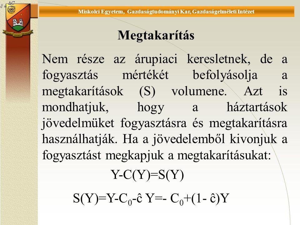 Universität Miskolc, Fakultät für Wirtschaftswissenschaften, Istitut für Wirtschaftstheorie Nem része az árupiaci keresletnek, de a fogyasztás mértékét befolyásolja a megtakarítások (S) volumene.
