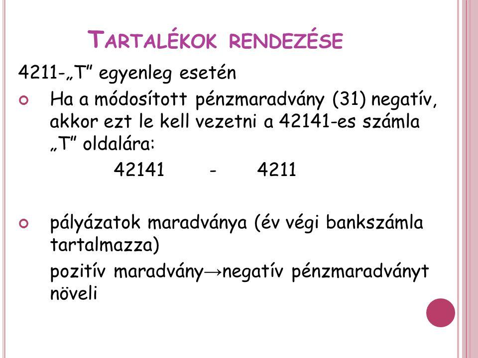 """T ARTALÉKOK RENDEZÉSE 4211-""""T egyenleg esetén Ha a módosított pénzmaradvány (31) negatív, akkor ezt le kell vezetni a 42141-es számla """"T oldalára: 42141-4211 pályázatok maradványa (év végi bankszámla tartalmazza) pozitív maradvány → negatív pénzmaradványt növeli"""