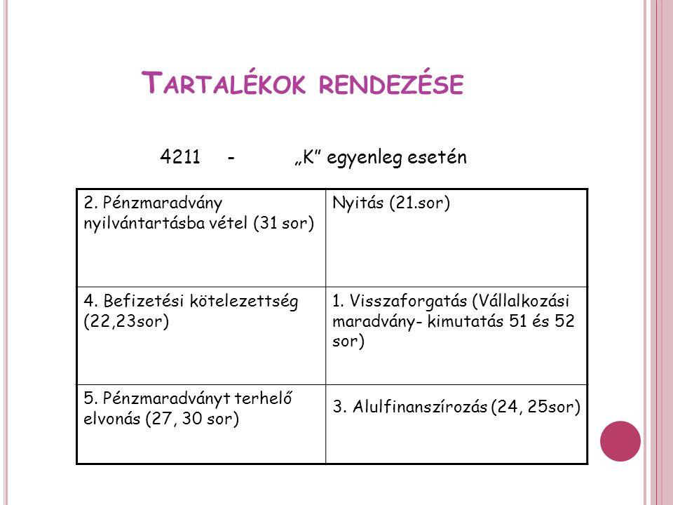 """T ARTALÉKOK RENDEZÉSE 4211-""""K egyenleg esetén 2."""